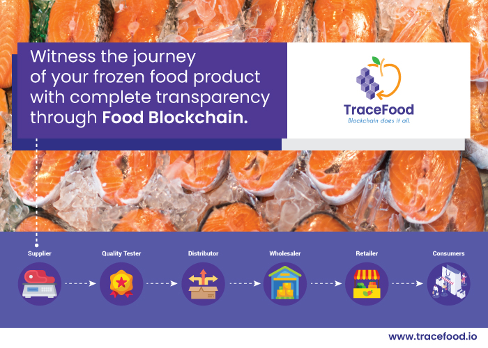 https://tracefood.io/#contactus website snapshot