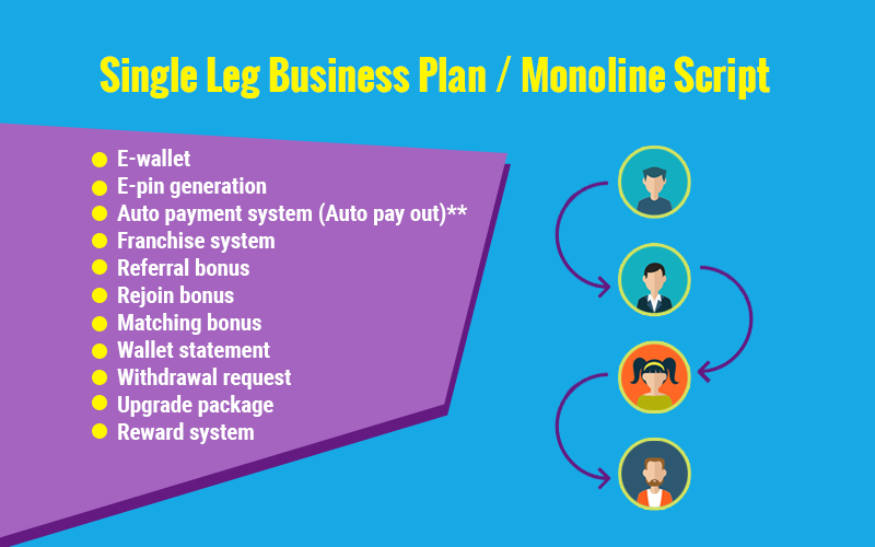 https://www.phpscriptsmall.com/product/single-leg-business-plan-monoline-script/ website snapshot