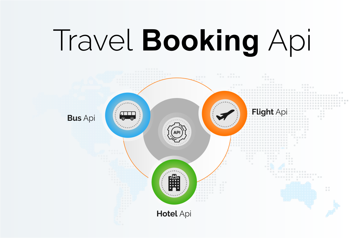 https://www.doditsolutions.com/travel-api-integration/ website snapshot